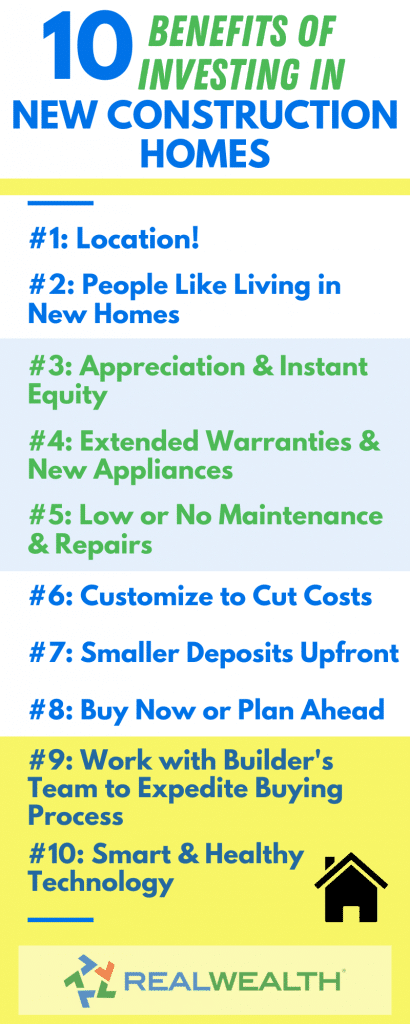 Infographic Highlighting - 10 Benefits of Investing in New Construction Homes