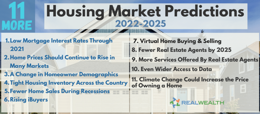 11 More Housing Market Predictions For 2022 2023 2024 2025 Infographic