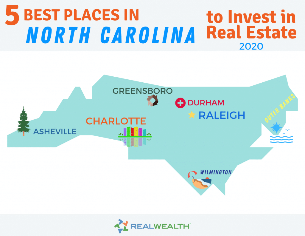 Infographic Highlighting - 5 Places in North Carolina to Invest in Real Estate 2020