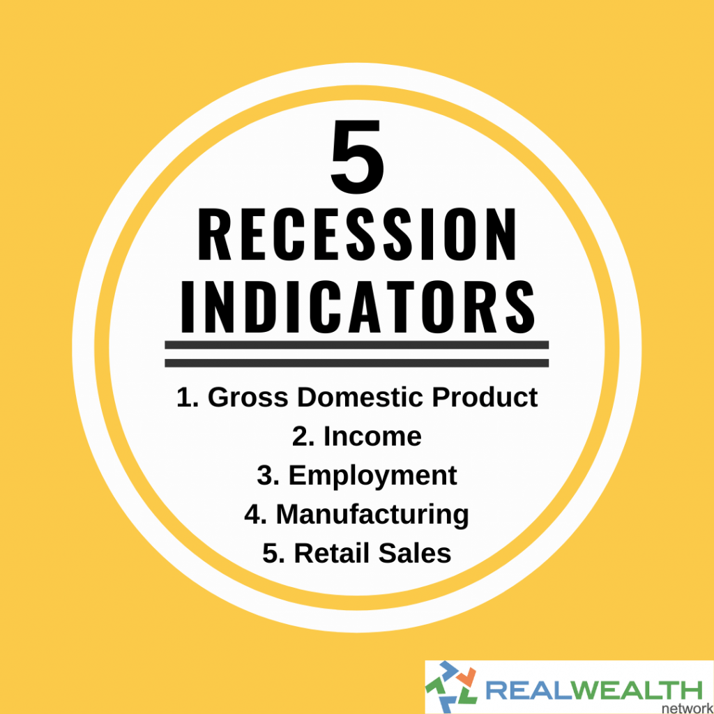 Image highlighting 5 Recession Indicators