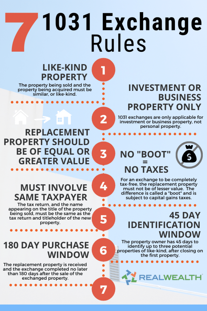 Infographic Highlighting - 7 1031 Exchange Rules