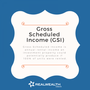Definition of Gross Scheduled Income image