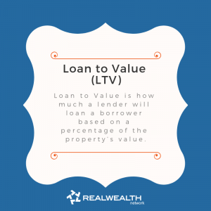Definition of Loan to Value image