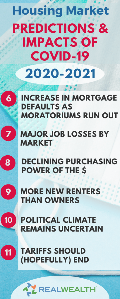 Infographic Highlighting Housing Market Predictions and Impact 6-11 from COVID-19