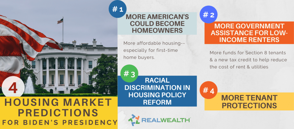 How Biden's Presidency Will Impact the Housing Market in 2021 Through 2024 Infographic