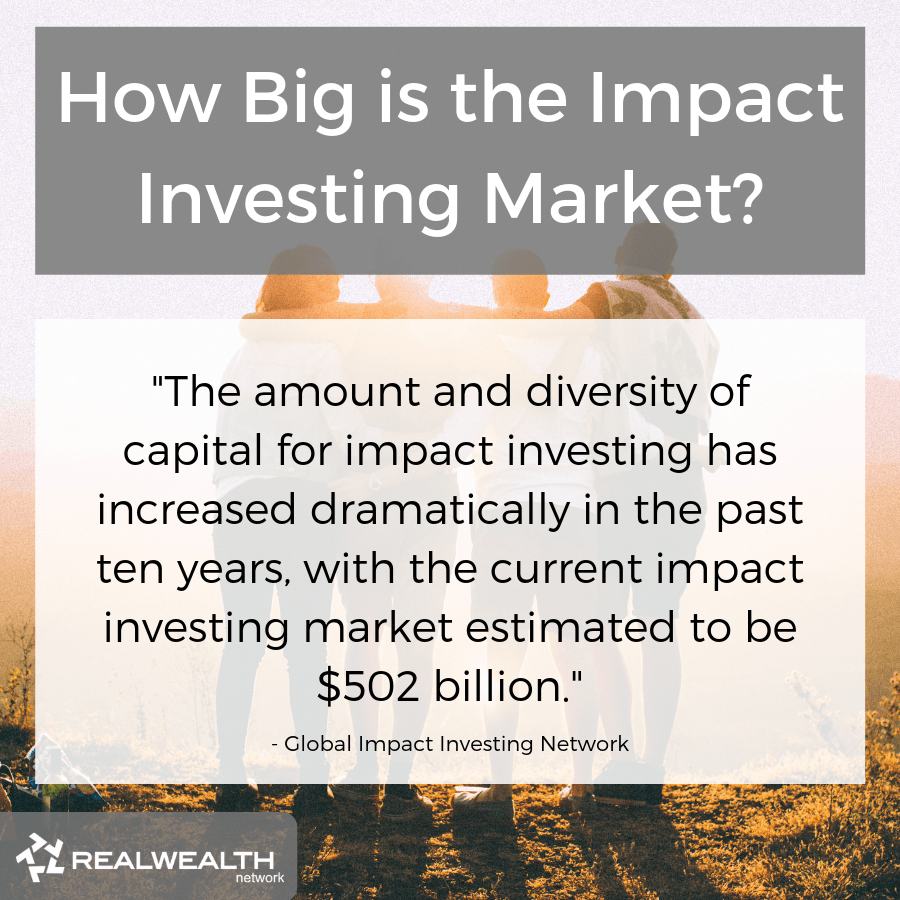 How Big is the Impact Investing Market image