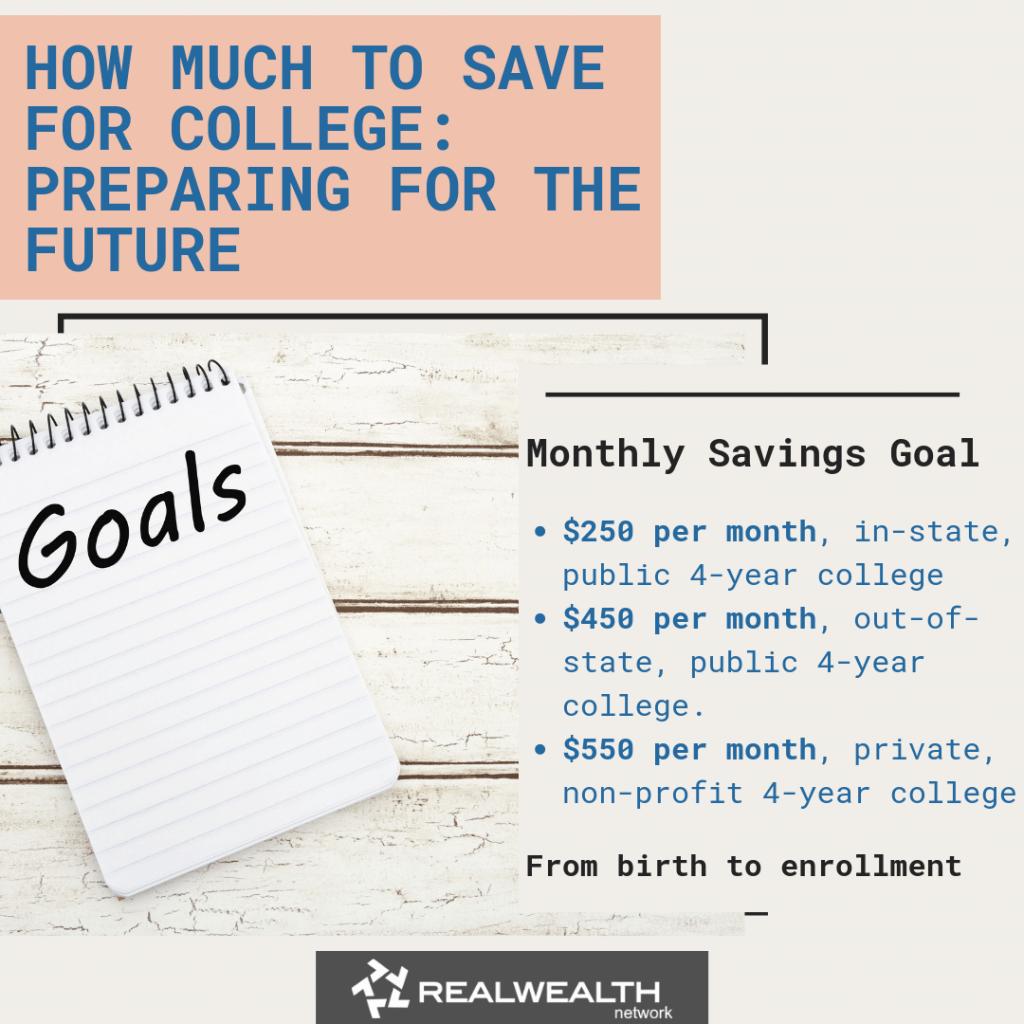 Monthly Savings Goals