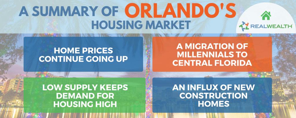 Infographic Highlighting - Orlando Housing Market Summary