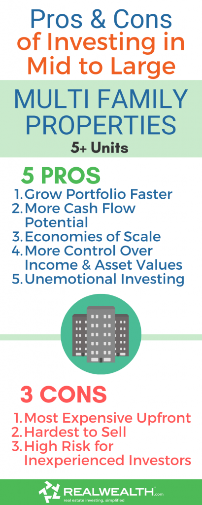 Infographic Highlighting - Pros and Cons of Investing in Mid-Size to Large Multi Family Properties
