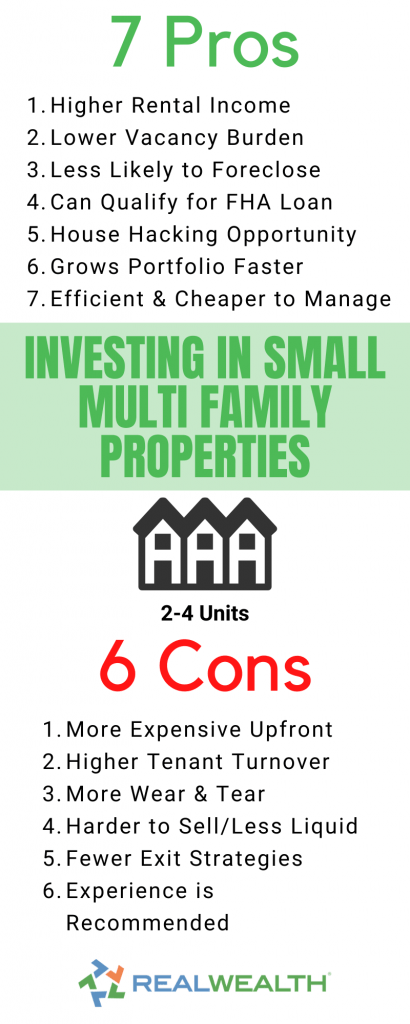 Infographic Highlighting - Pros and Cons of Investing in Small Multi Family Properties