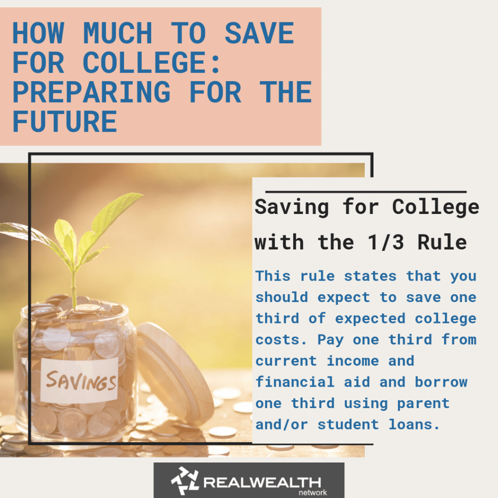 Saving for College with the 1-3 Rule