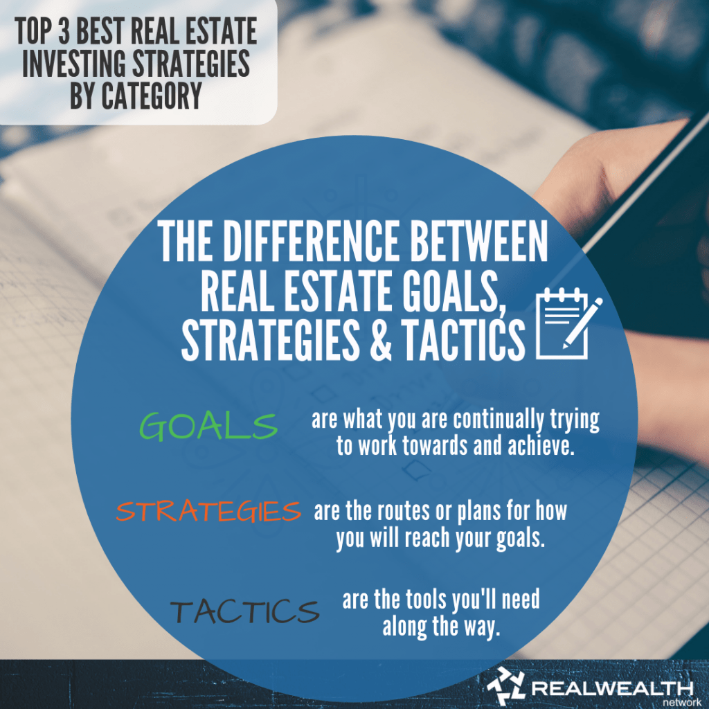 The Difference Between Real Estate Goals Strategies and Tactics