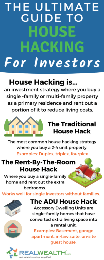 Infographic Highlighting - The Ultimate Guide to House Hacking for Investors