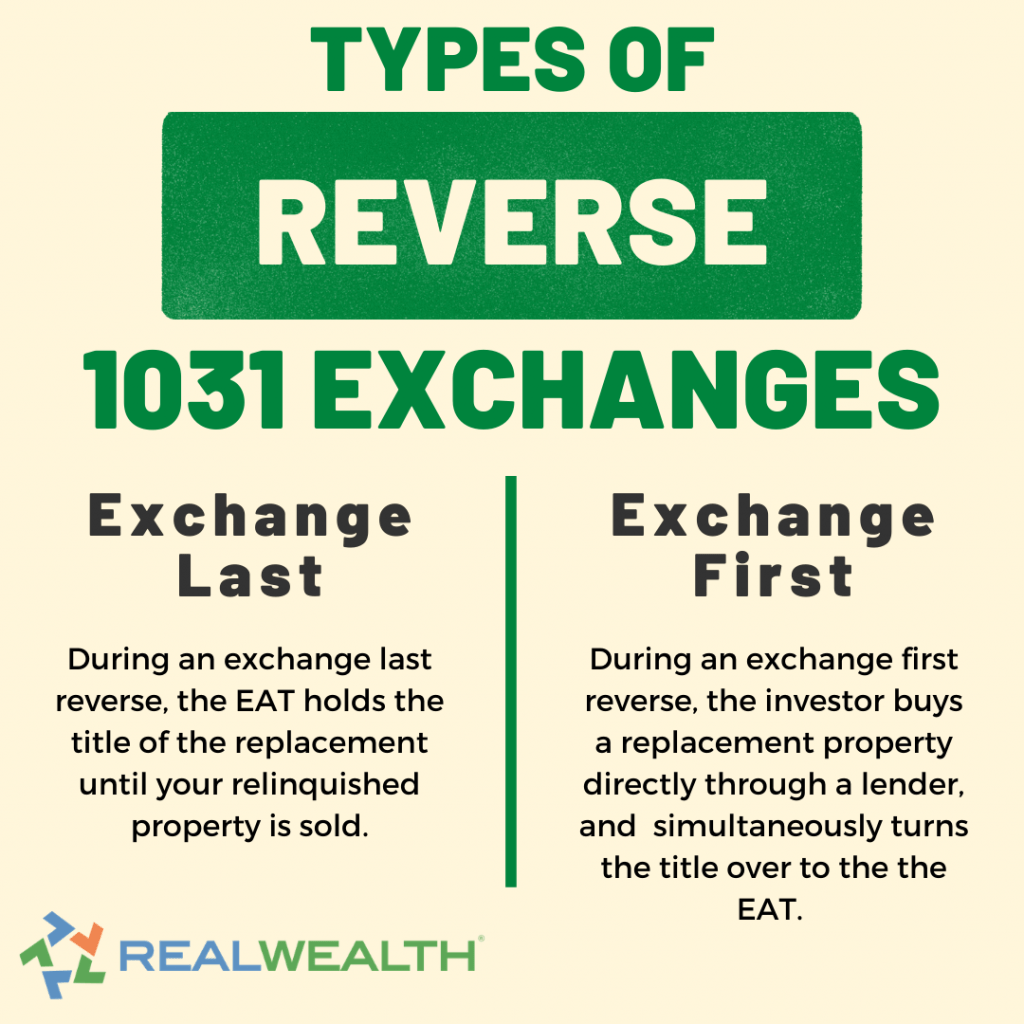 Image Highlighting - Types of Reverse 1031 Exchanges