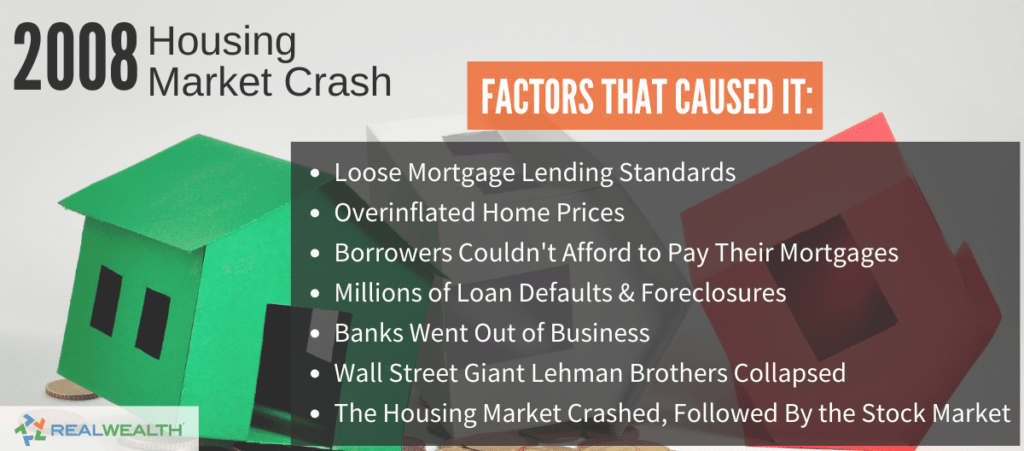 What Caused the Housing Market Crash in 2008 Infographic