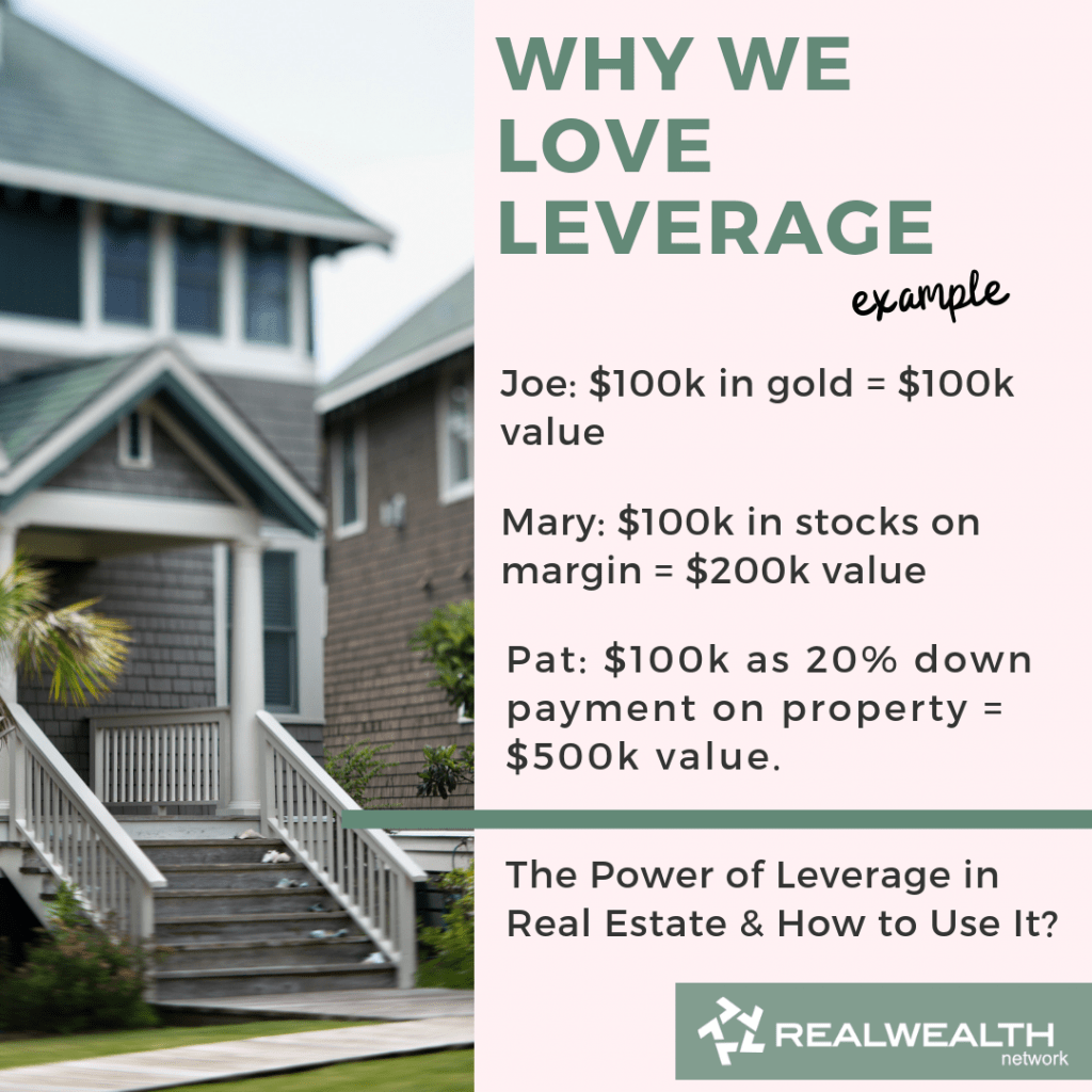 Why We Love Leverage example