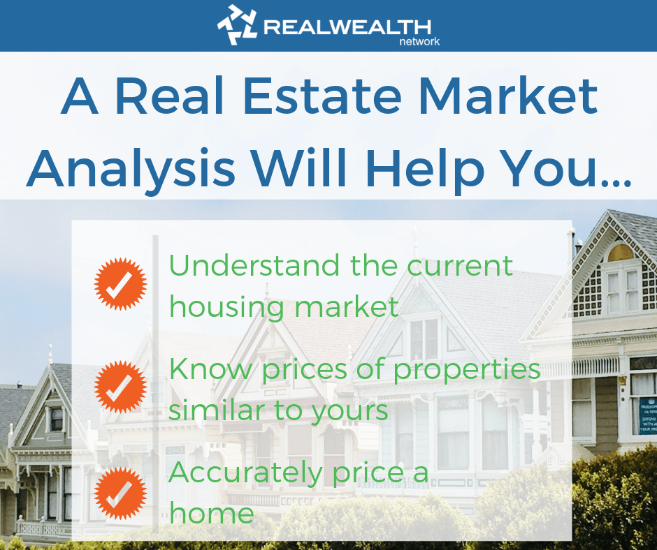 Why should I do a real estate market analysis image