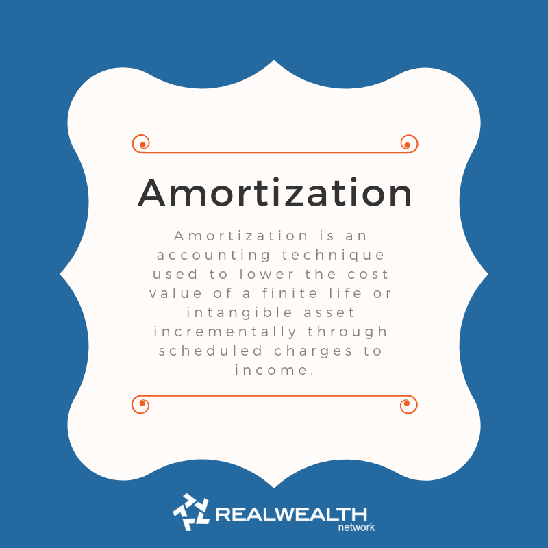 definition of amortization image